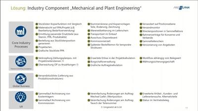 ERP für Maschinen- und Anlagenbau