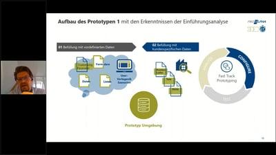 So verkürzen Sie die Implementierung eines ERP-Systems
