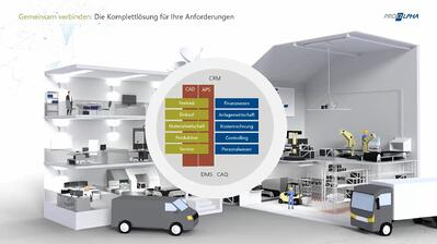 Praxisbericht KATHREIN - ERP Auswahl für Elektronik & Hightech