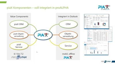 Mobiler Service - voll integriert mit proALPHA