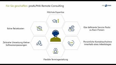 proALPHA Remote Consulting - so einfach geht's